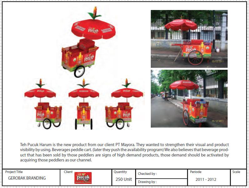 gerobak-branding
